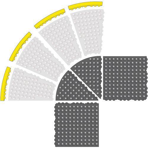 Sicherheitskanten für Skywalker HD™ i-Curve- Notrax